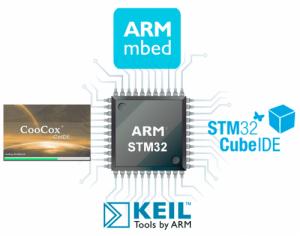 IDEs STM32