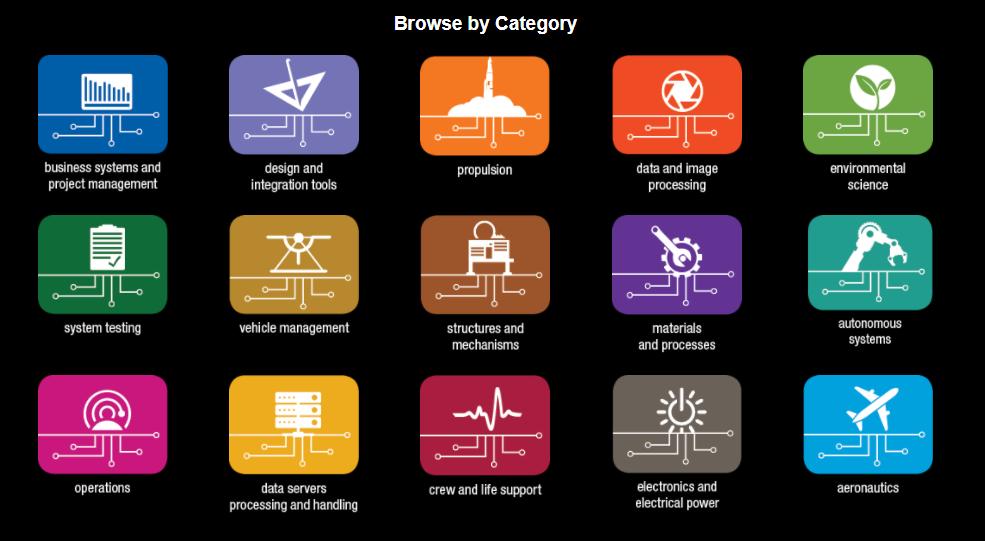 Categorias Software NASA